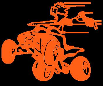 Квадроцикл скорость